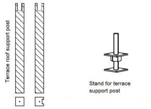 Support Posts